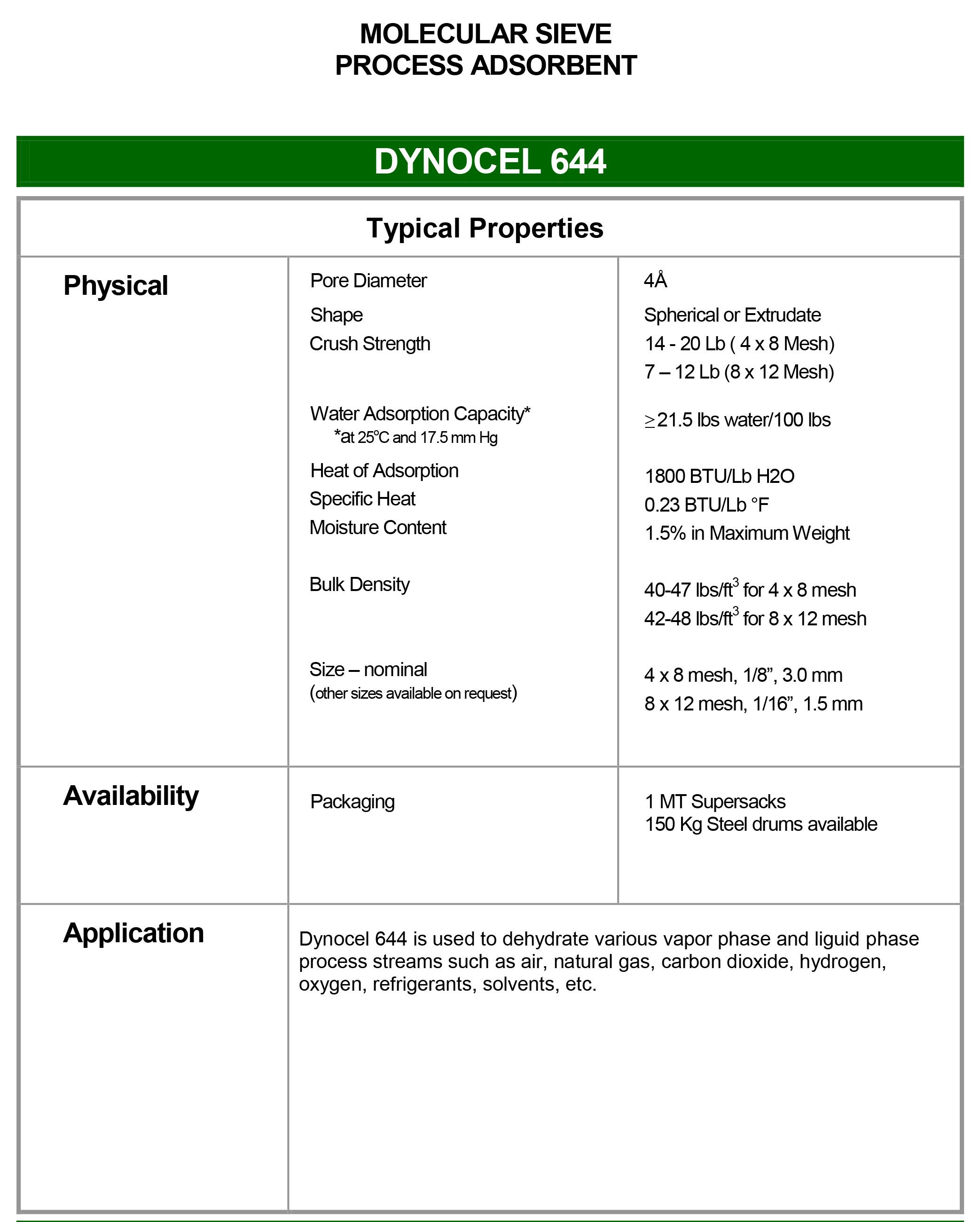 TDS-D644